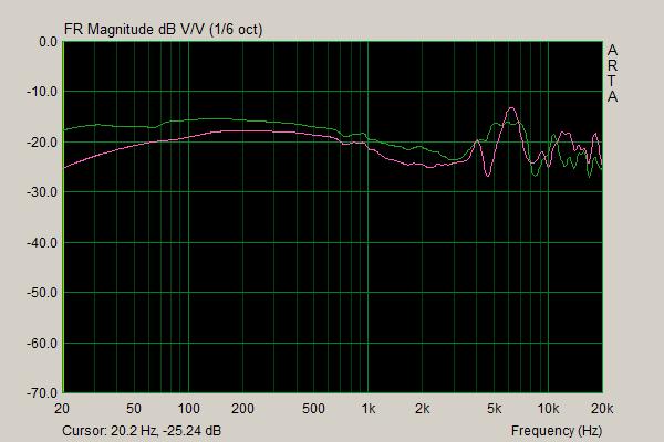 HD800S Dekoni EARS.png