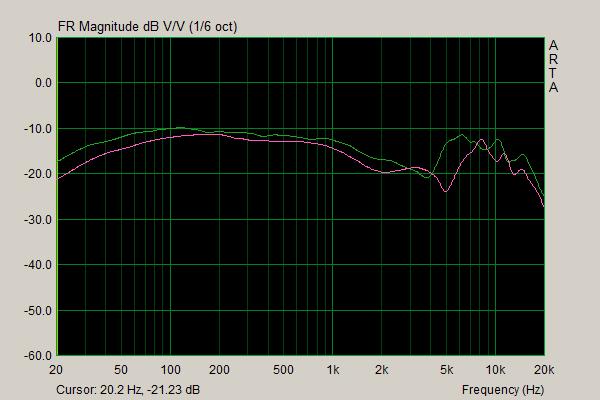 HD800S Dekoni Pads.png