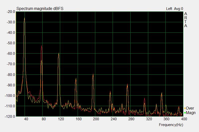 HD800S v HD800 39Hz 100db.png