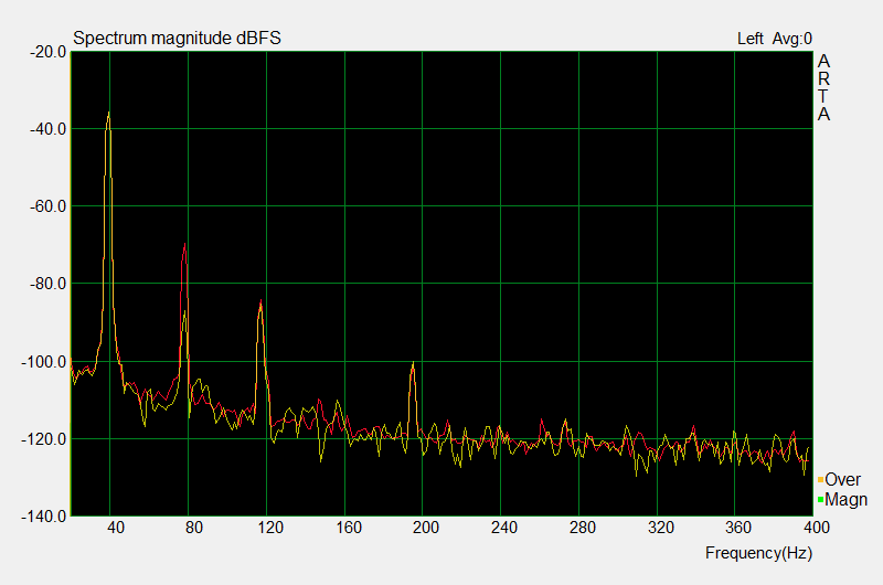HD800S vs HD800 39Hz 90db.png