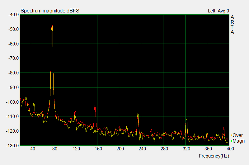 HD800S vs HD800 78Hz 80db.png