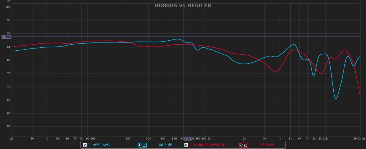HD800S vs HE60 FR.jpg