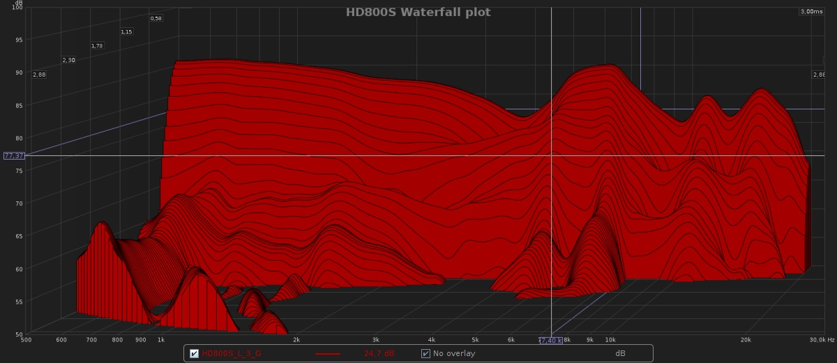 HD800S_CSD_Waterfall_plot.jpg