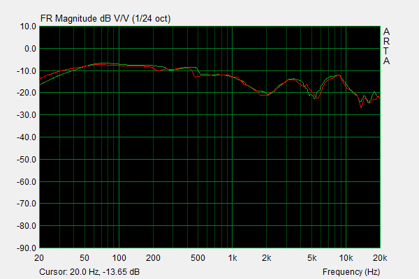 HE4XX Frequency Response.png
