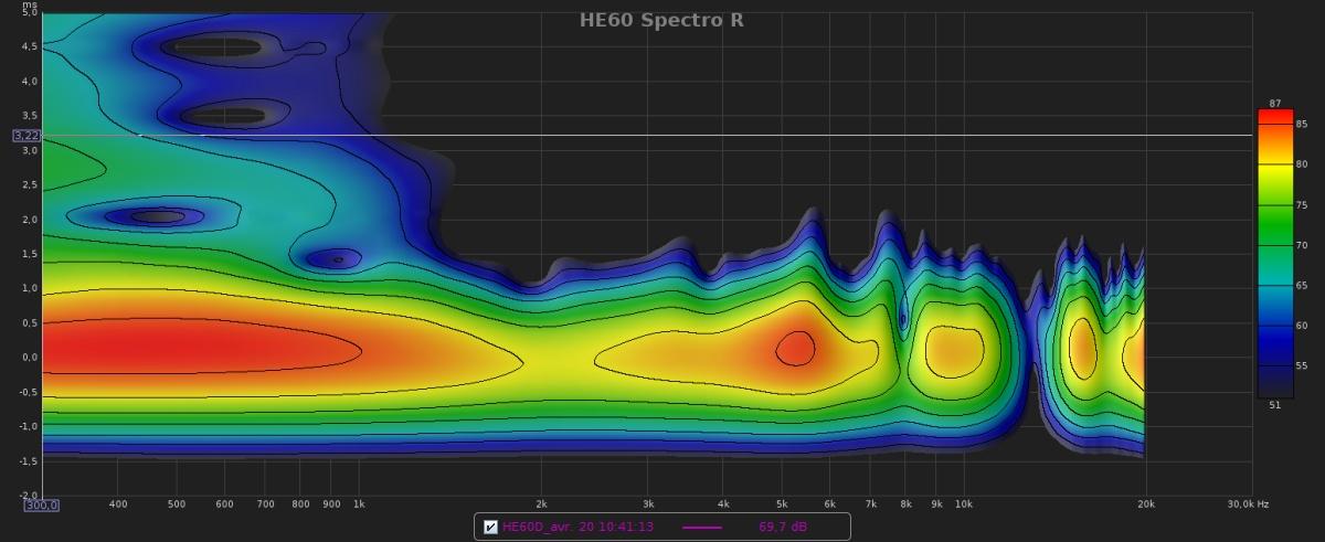 HE60 Spectro R.jpg