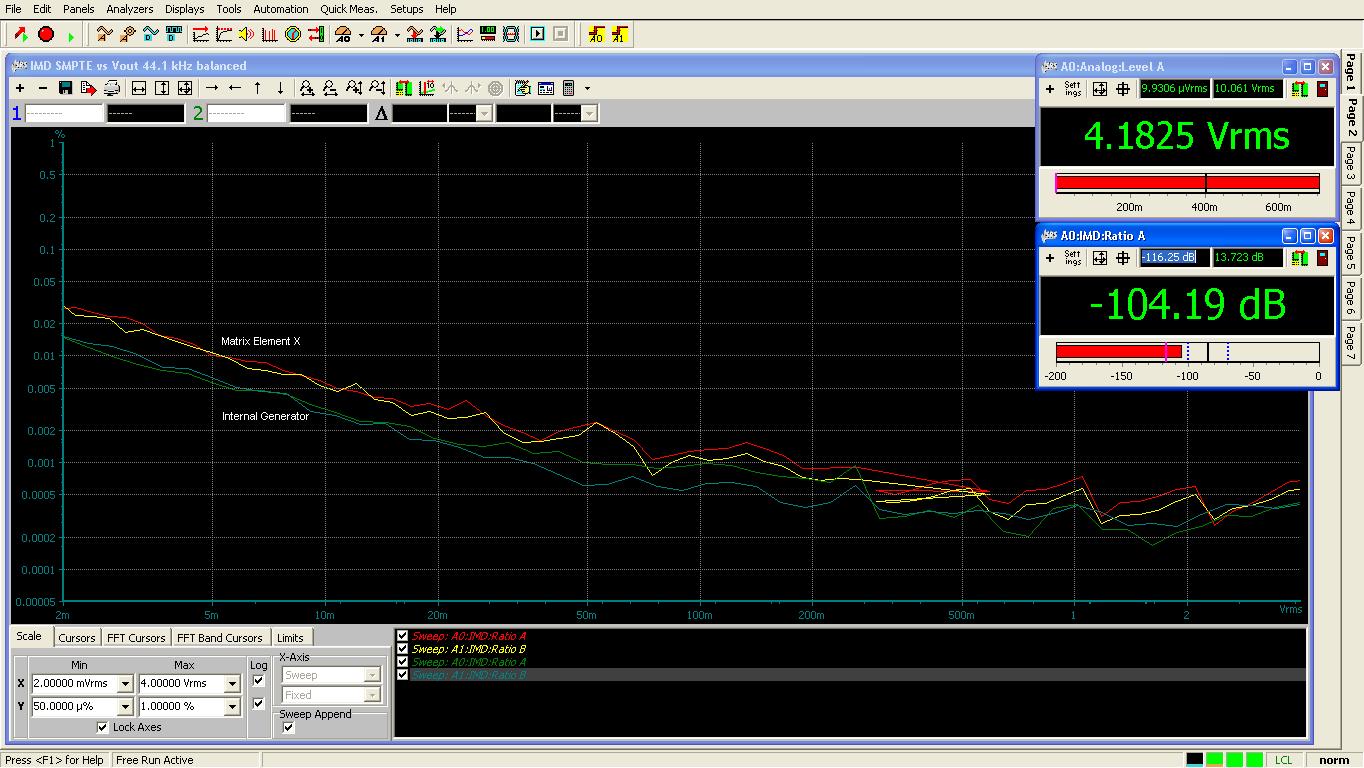 IMD_SMPTE_vs_Vout_44kHz_Line_Out_Balanced.PNG