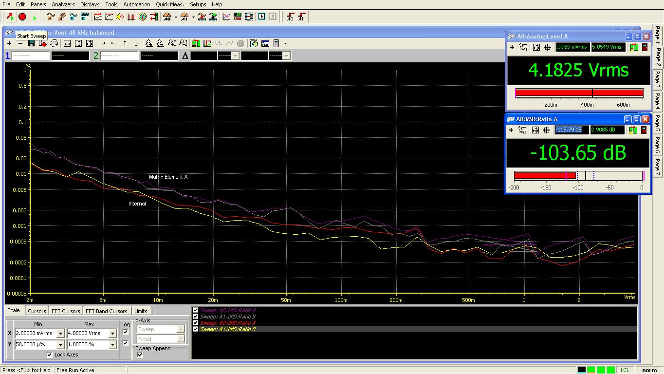 IMD_SMPTE_vs_Vout_48kHz_Line_Out_Balanced.PNG