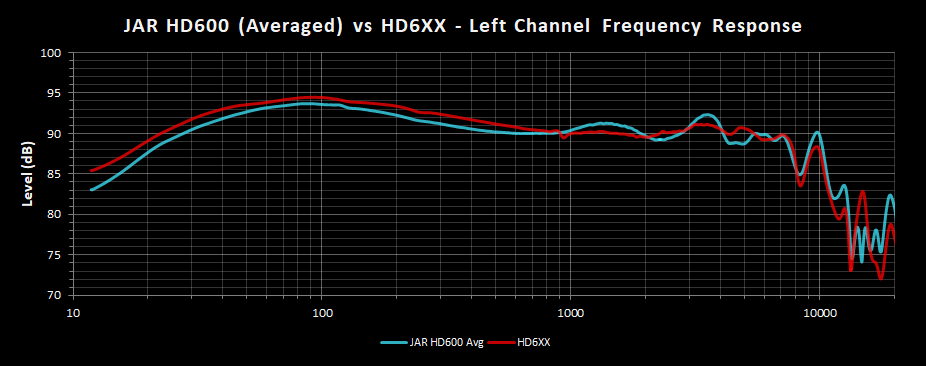 JAR HD600 vs HD6XX FR Left.png