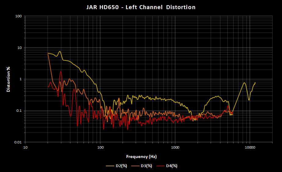 JAR HD650 Left Distortion.png