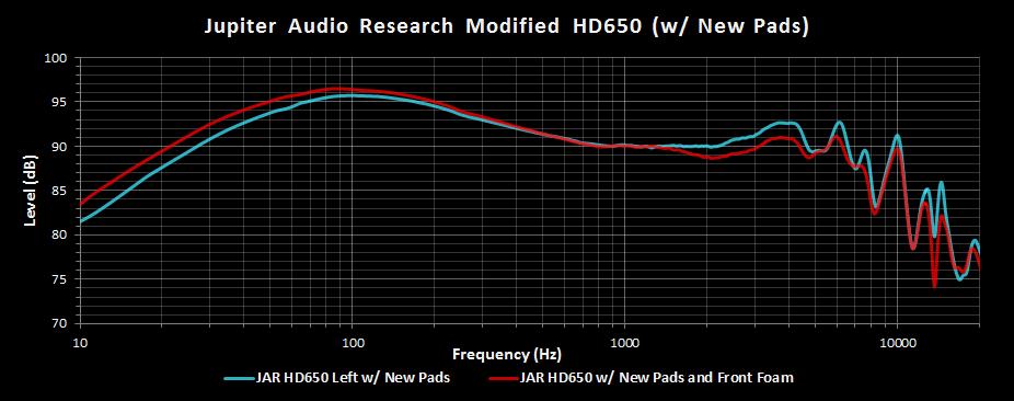 JAR HD650 w New Pads and Foam Comparison FR.png