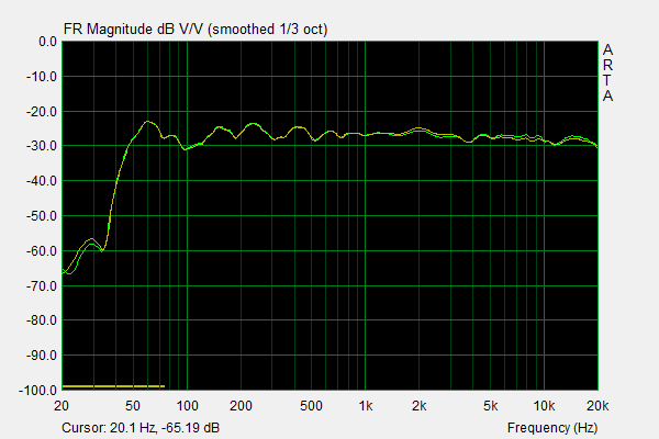 JBL30X frequency response matching.png