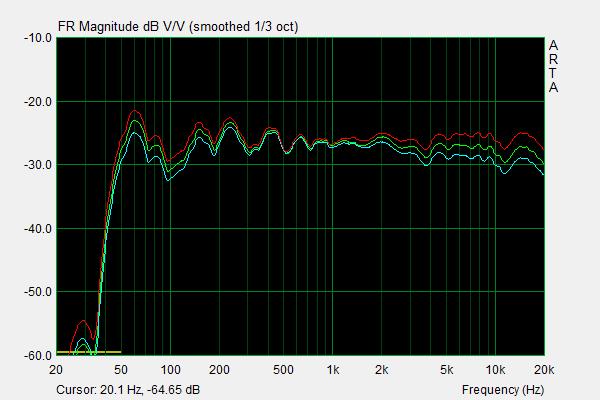 JBL30X frequency response trim.png