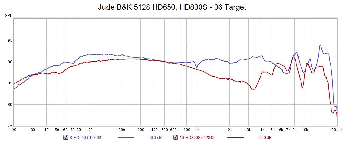 Jude BK 5128 HD650 HD800S 06 Target.jpg