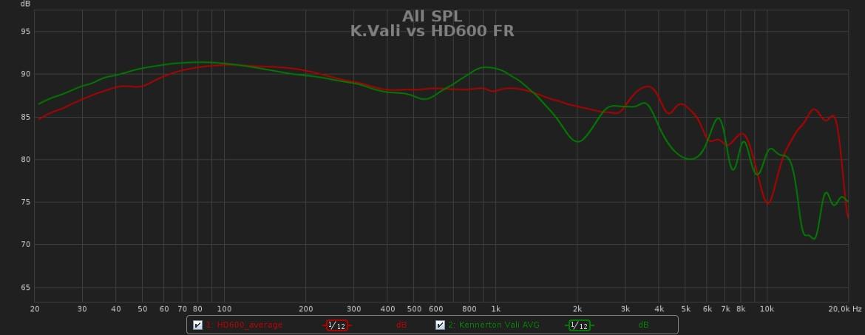 K.Vali vs HD600 FR.jpg
