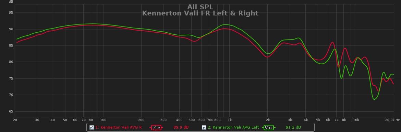 Kennerton Vali FR Left & Right.jpg