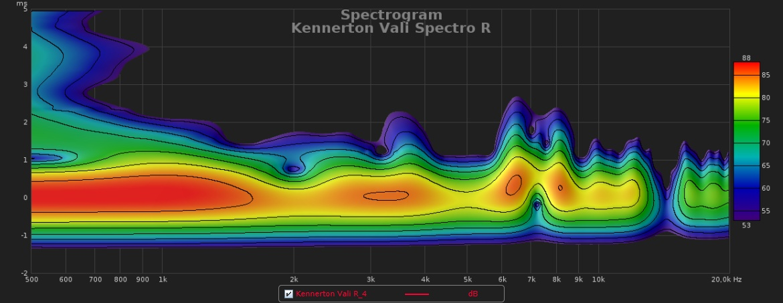 Kennerton Vali Spectro R.jpg