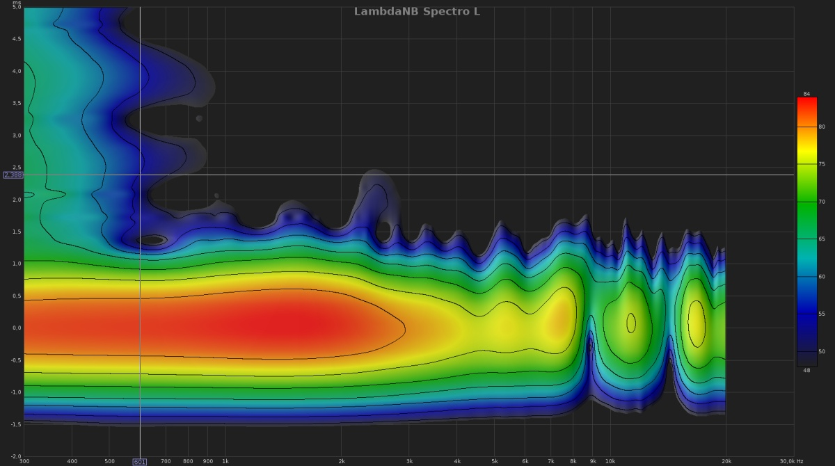 LambdaNB Spectro L.jpg
