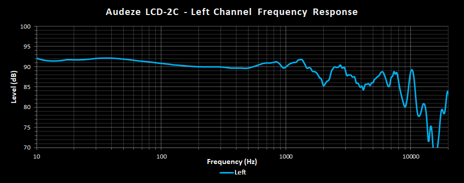 LCD-2C Left FR.png