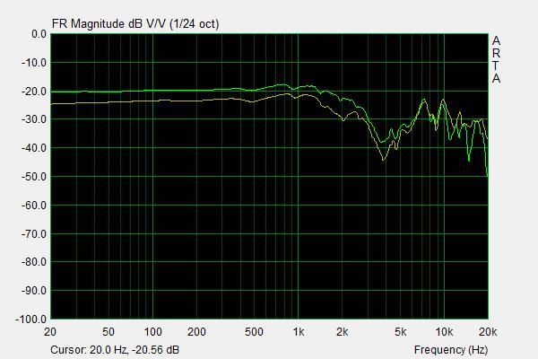 LCD2C miniDSP.png