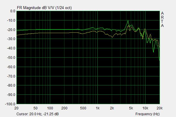 LCD2C miniDSP uncomp.png