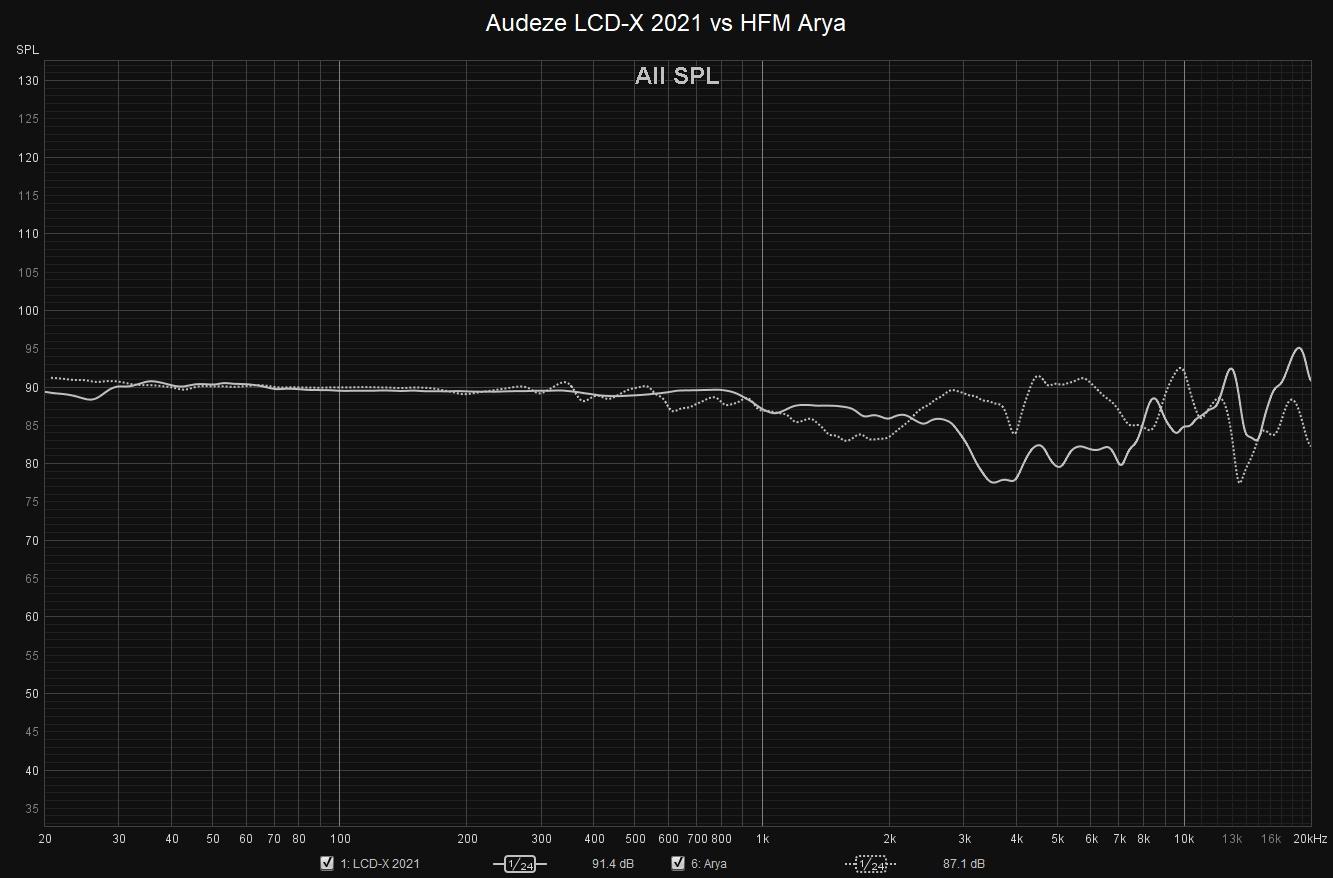 lcdx2021_vs_arya.jpg