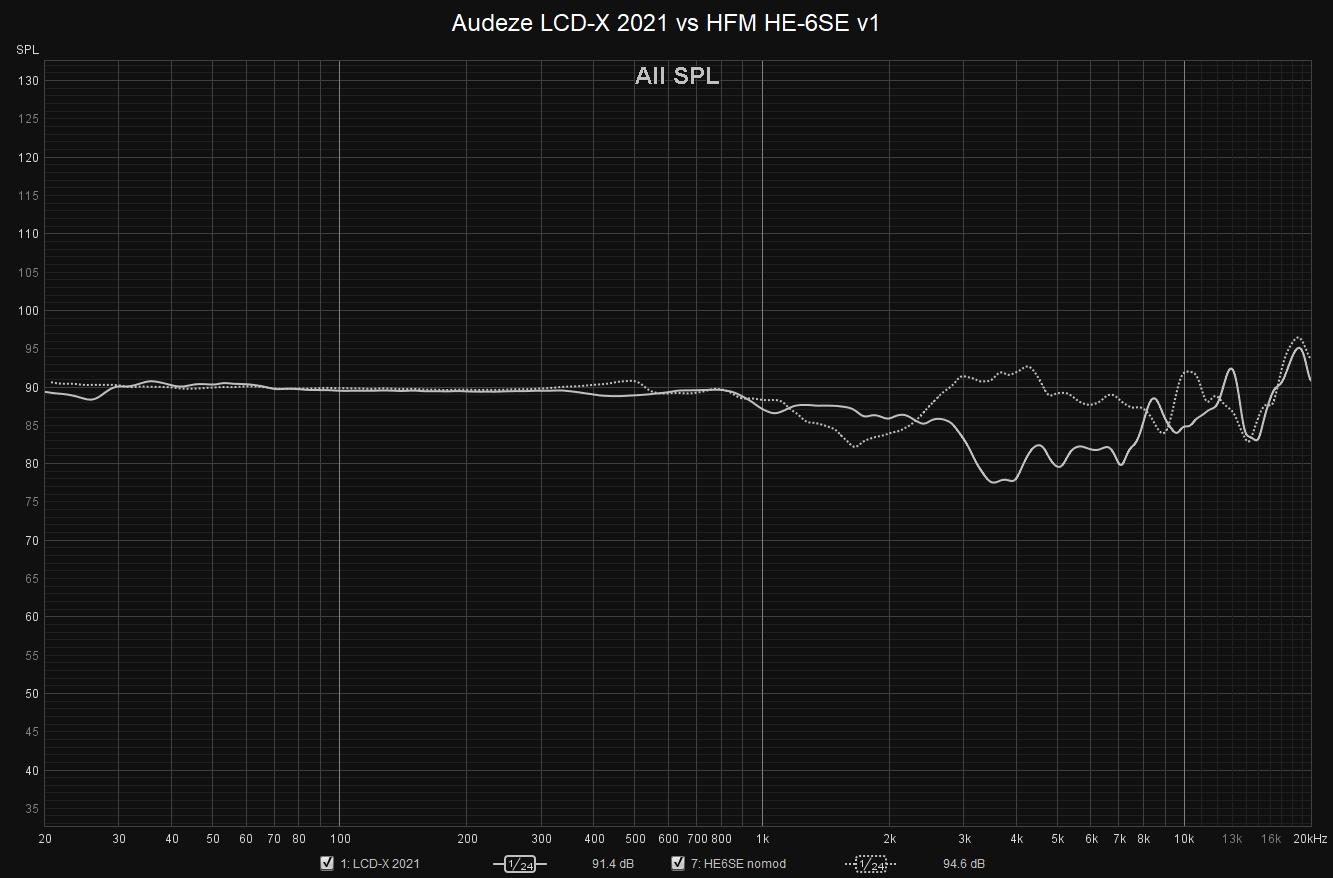 lcdx2021_vs_he6.jpg