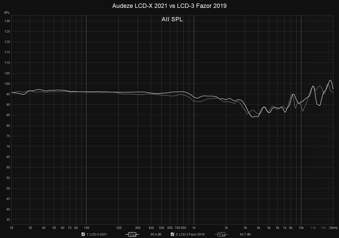 lcdx2021_vs_lcd3.jpg