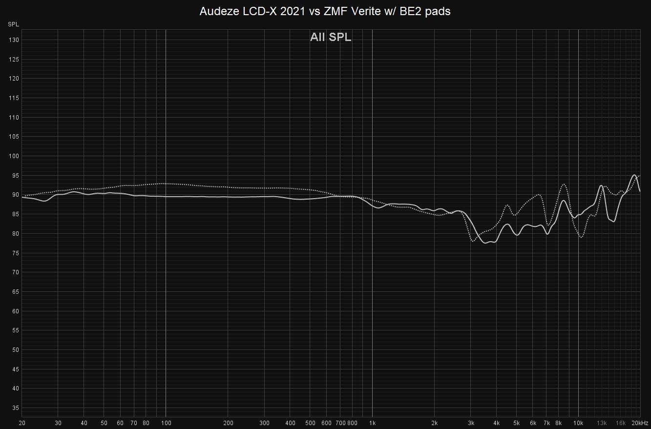 lcdx2021_vs_vobe2.jpg