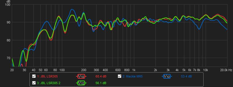 LSR305_vs_MR5.png