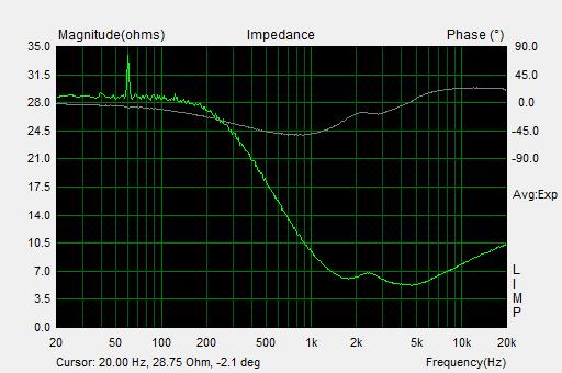 Massdrop PLUS impedance.png