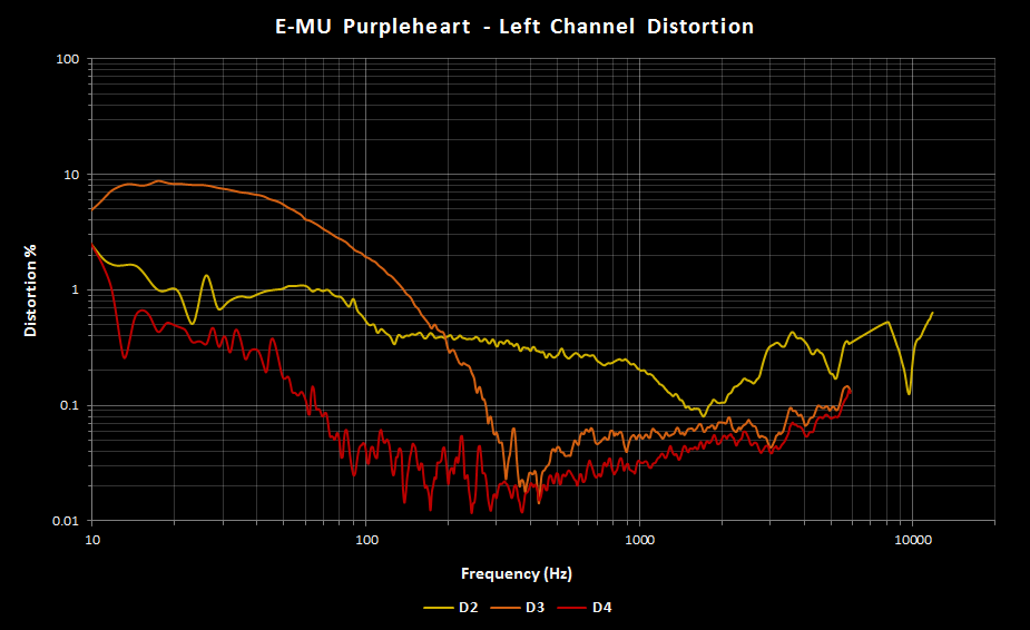 Massdrop x EMU Purpleheart Distortion Left.png