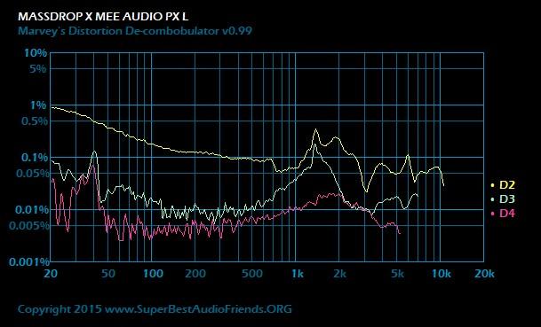 Massdrop x MEE Audio PX L HD.jpg