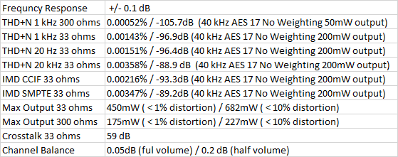 Measurement_List.PNG