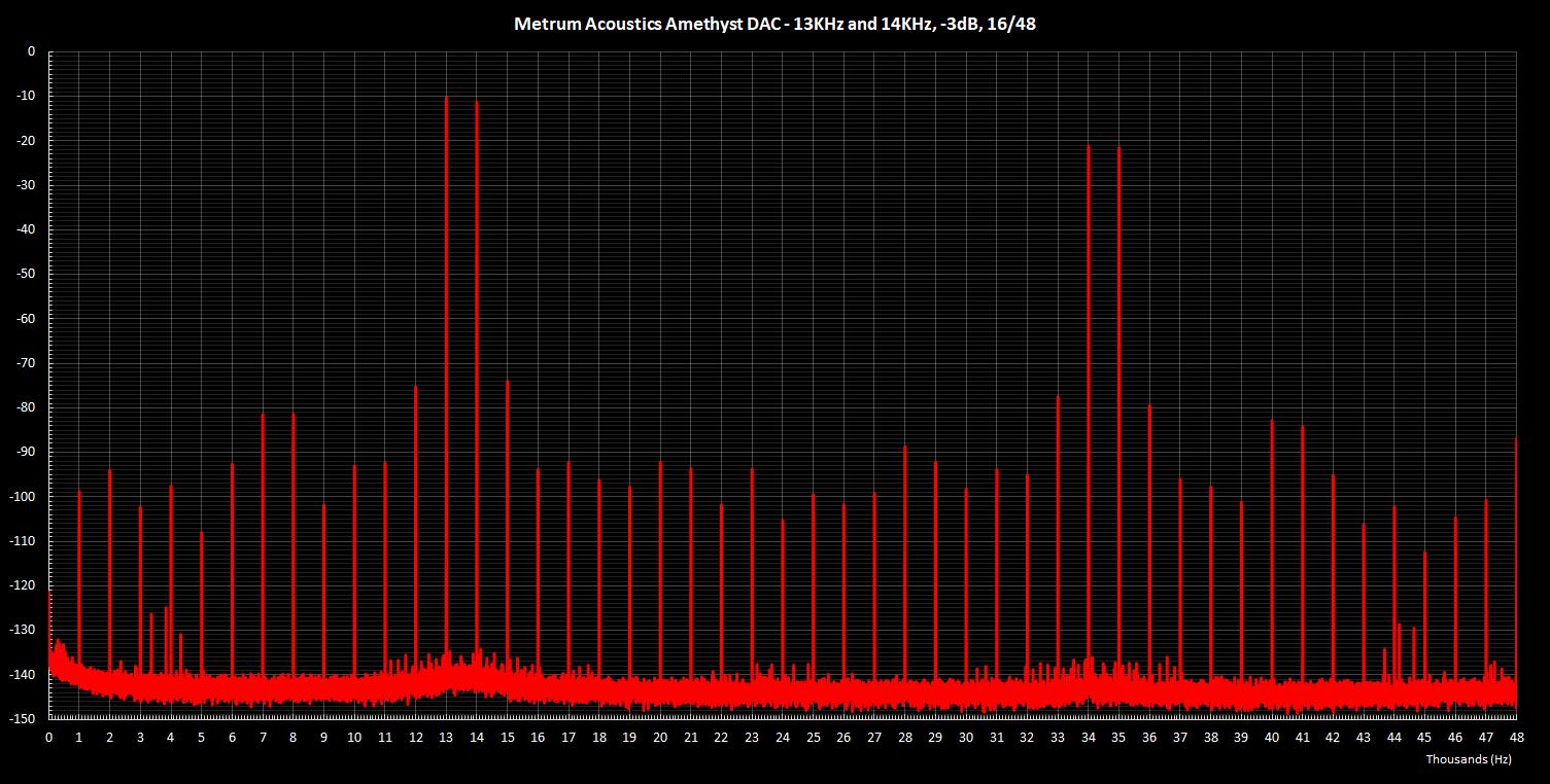 Metrum Amethyst 13K 14K -3dB.png