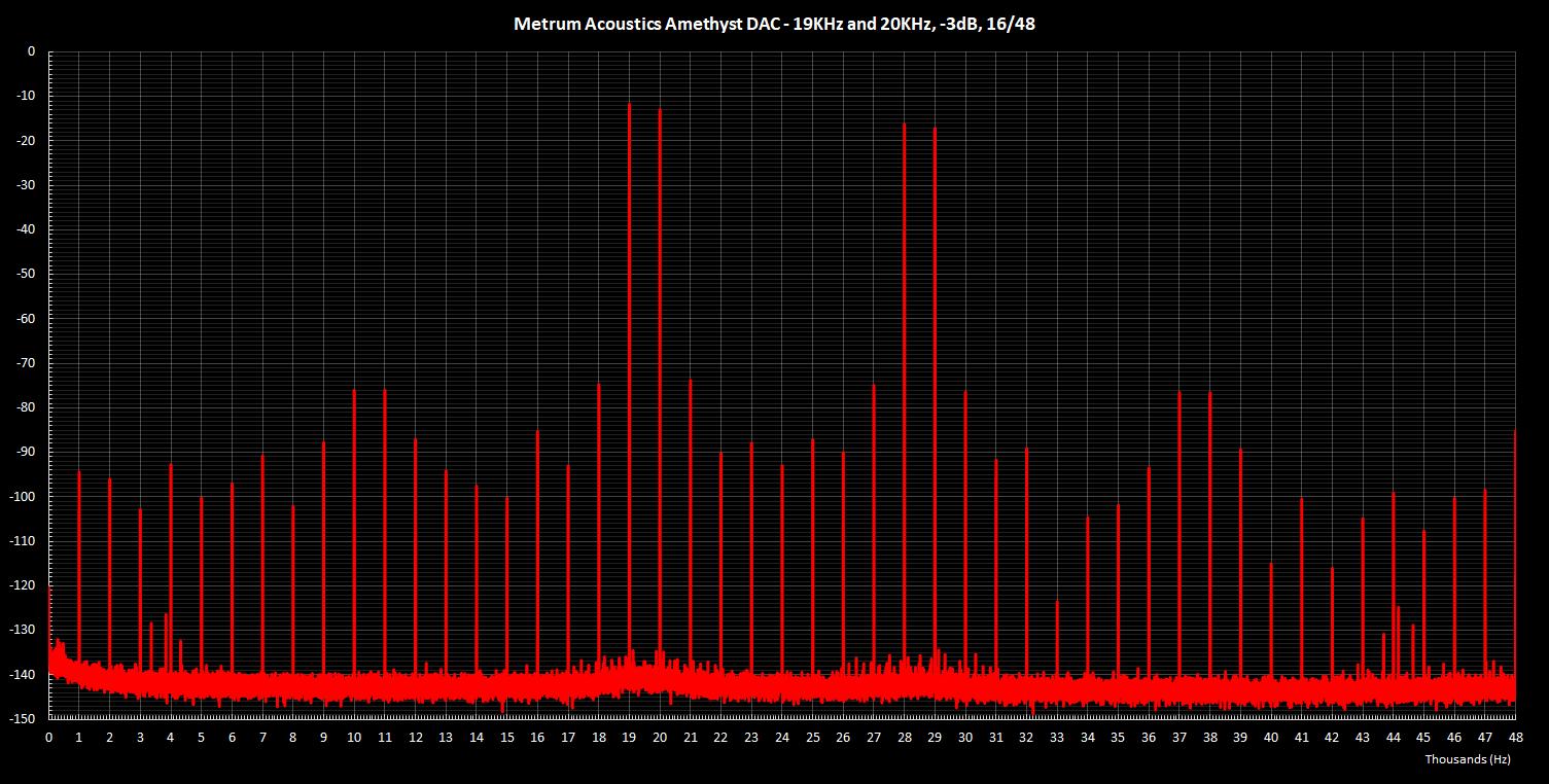 Metrum Amethyst 19K 20K -3dB.png