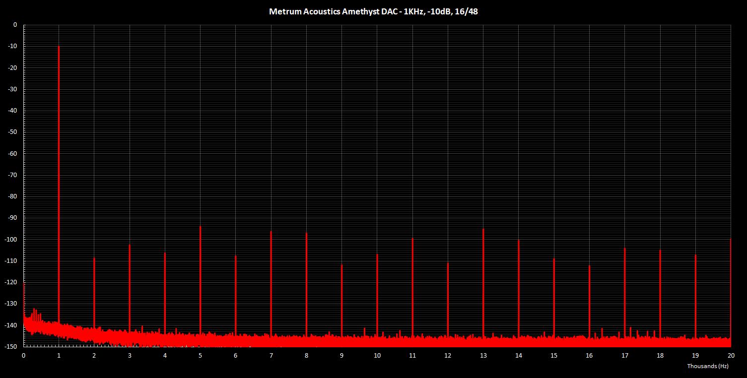 Metrum Amethyst 1K -10dB.png