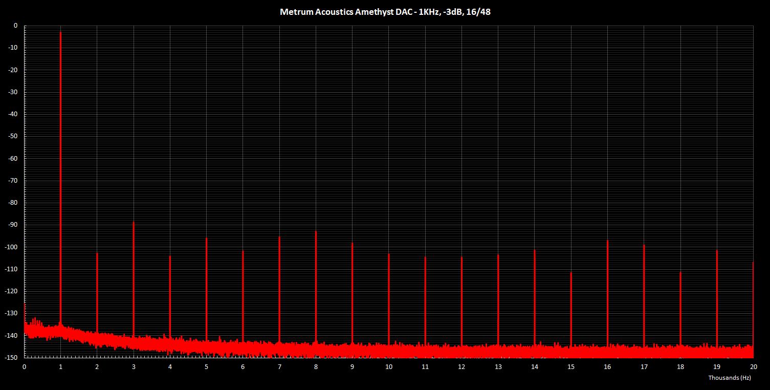 Metrum Amethyst 1K -3dB.png