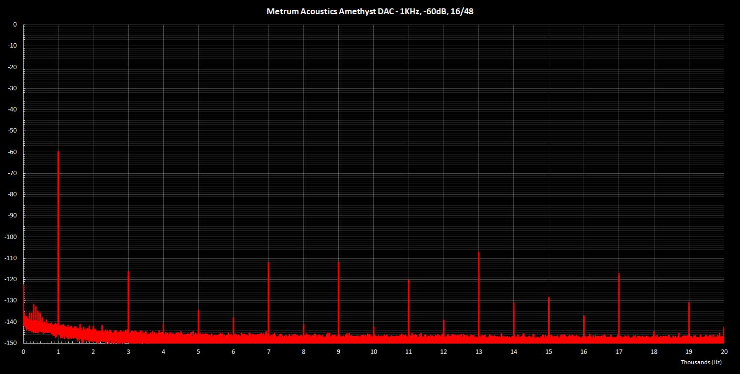 Metrum Amethyst 1K -60dB.png