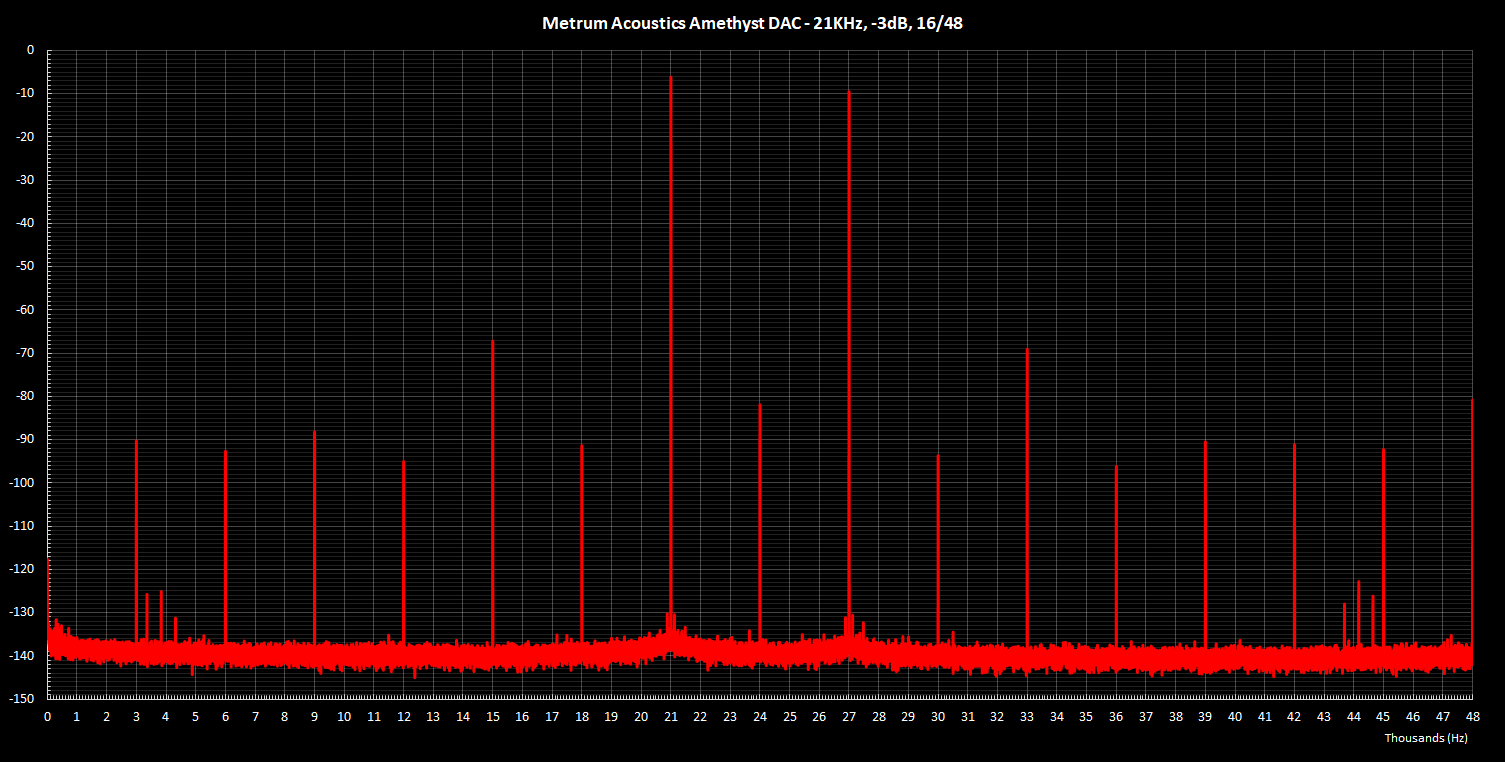 Metrum Amethyst 21K -3dB.png