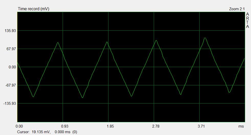 Modi 2 triangle -72db.png