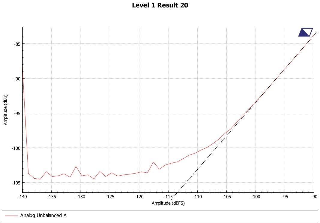Modi 2U linearity-1.jpg