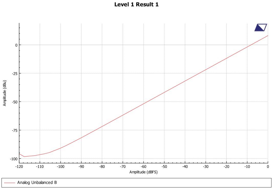 Modi 3 Linearity-1.jpg