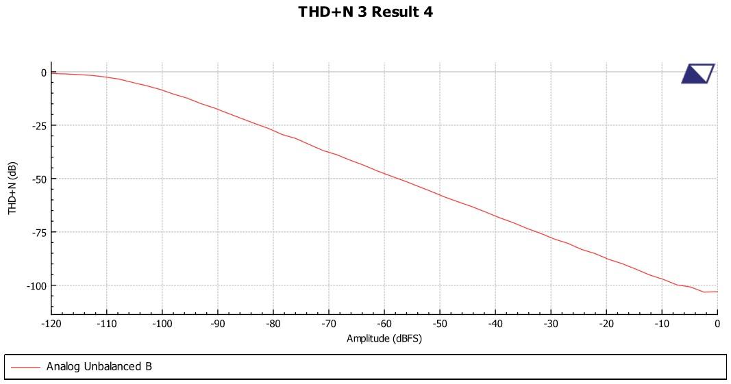 Modi 3 THD-1.jpg