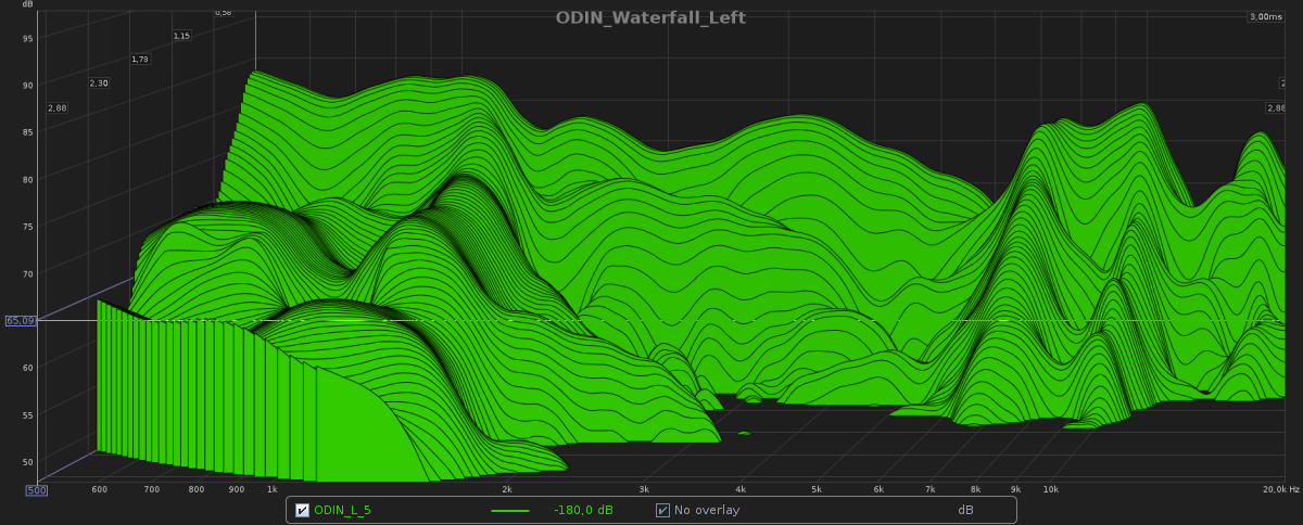 ODIN_Waterfall_Left.png