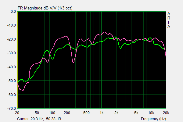 Orca vs PH1000 Frequency Response.png