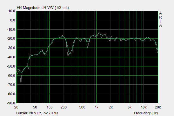 PH1000 Frequency Response.png