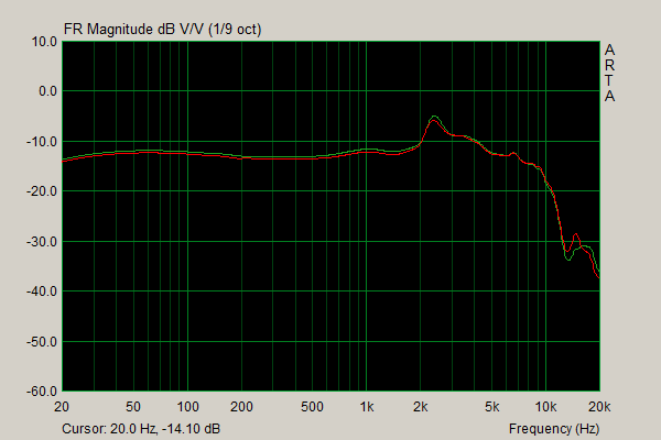 ProPhile 8 Frequency Response.png