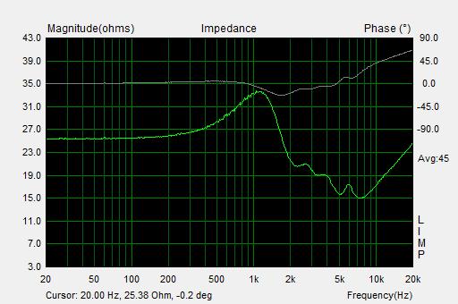 ProPhile 8 Impedance Curve.png