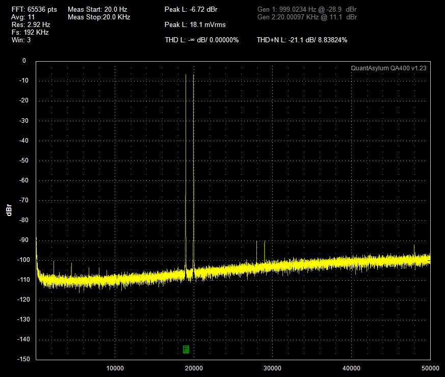 SDAC 19kHz and 20kHz.png
