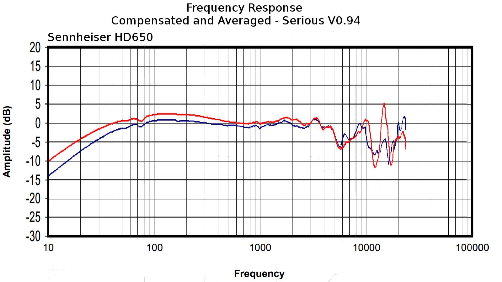 Sennheiser HD650.jpg